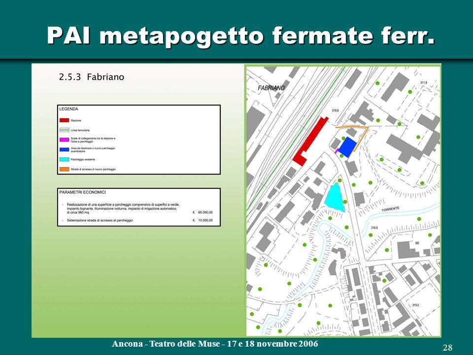 Ancona - Teatro delle Muse - 17 e 18 novembre 2006 27 PAI sviluppi possibili con le tecnologie oggi disponibili