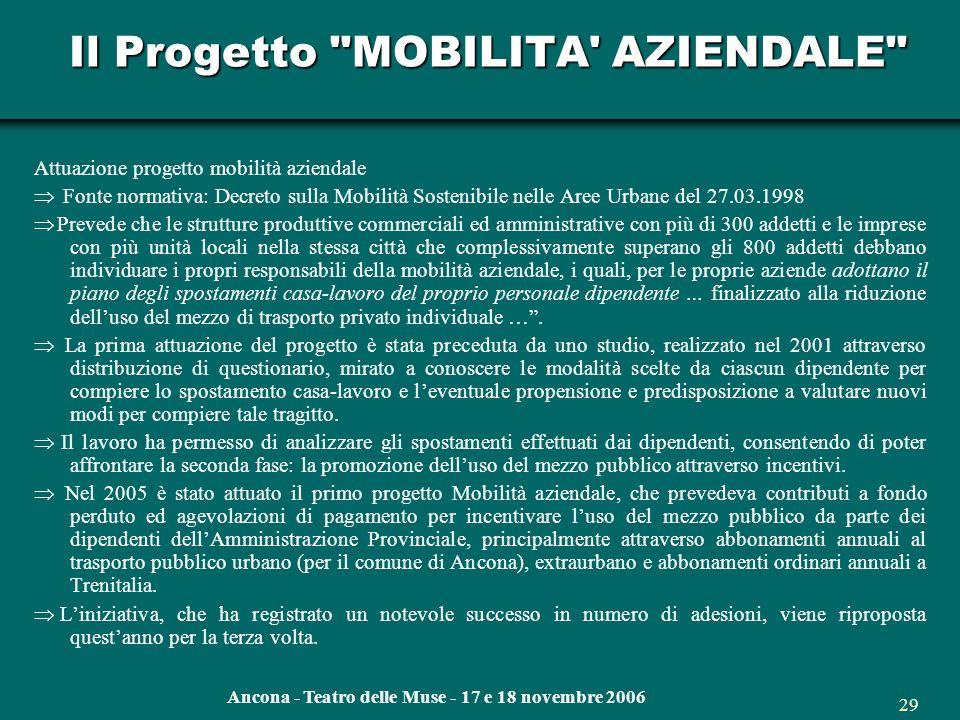 Ancona - Teatro delle Muse - 17 e 18 novembre 2006 28 PAI metapogetto fermate ferr.