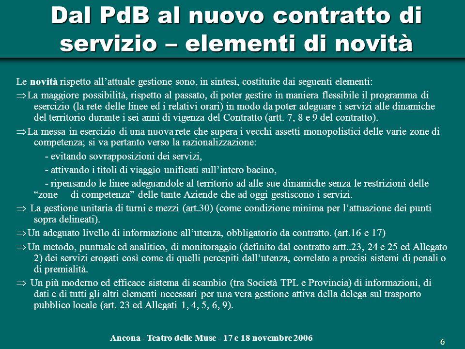Ancona - Teatro delle Muse - 17 e 18 novembre 2006 5 PdB - Lofferta del TPL a confronto Stato attuale Piano di bacino