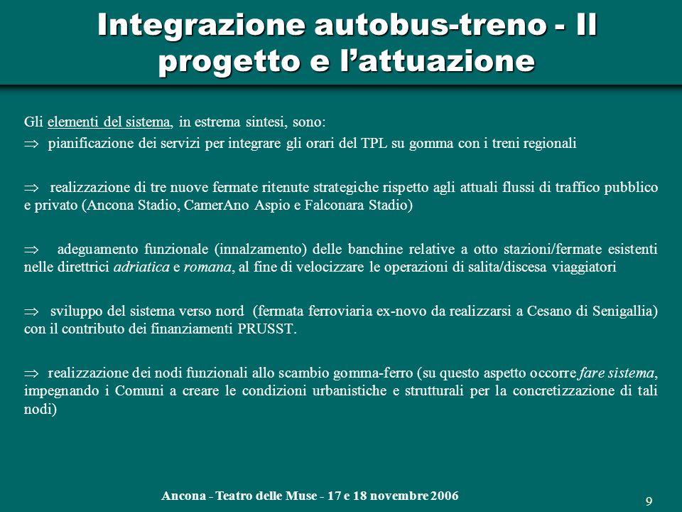 Ancona - Teatro delle Muse - 17 e 18 novembre 2006 8 Integrazione autobus-treno - Il progetto e lattuazione La sostenibilità può essere identificata come la prerogativa prevalente di questo progetto di sistema.