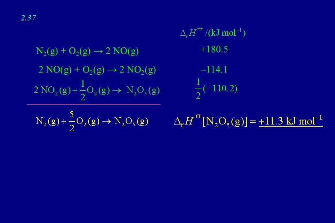 2.37 2 NO(g) + O 2 (g) 2 NO 2 (g) N 2 (g) + O 2 (g) 2 NO(g) –114.1 +180.5