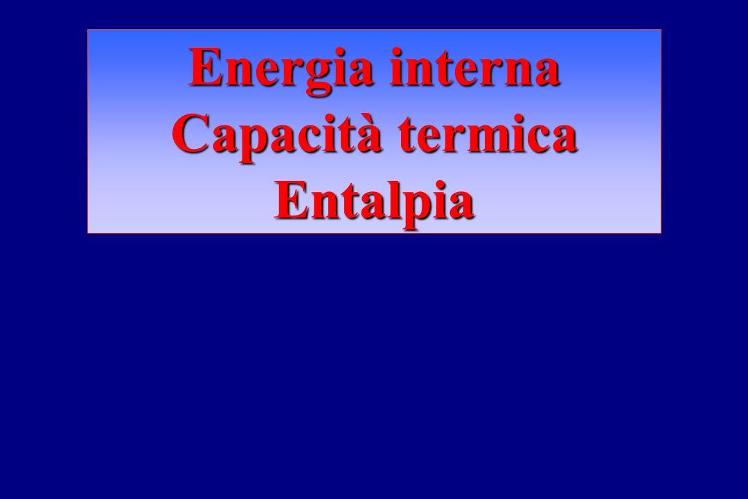 Energia interna Capacità termica Entalpia