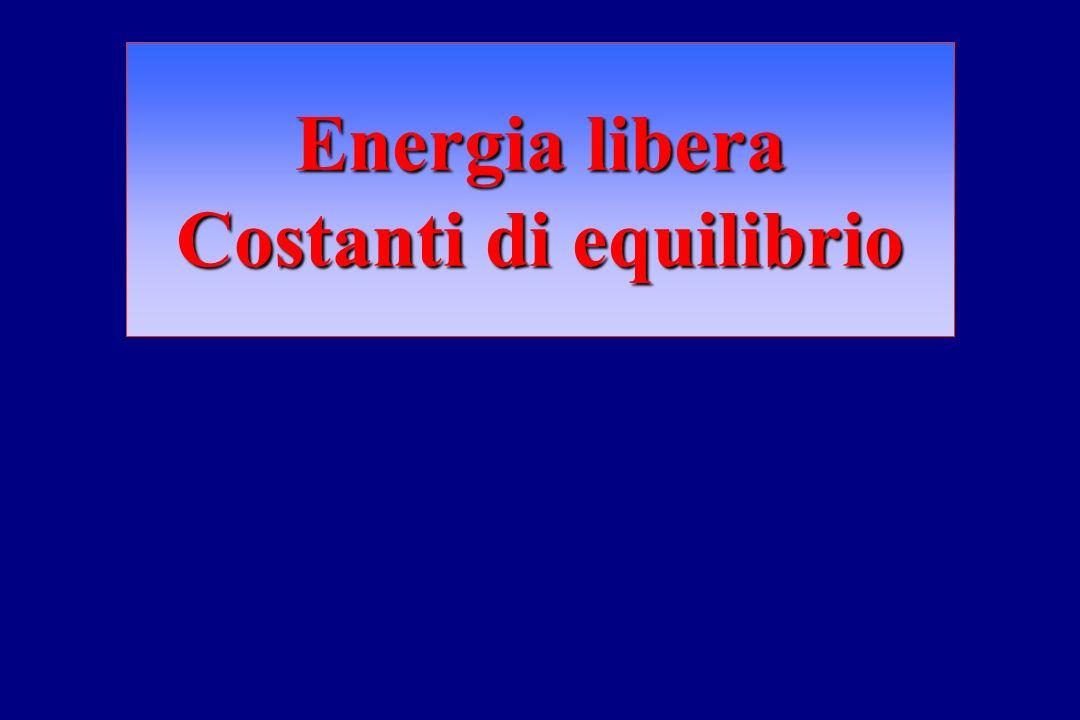Energia libera Costanti di equilibrio