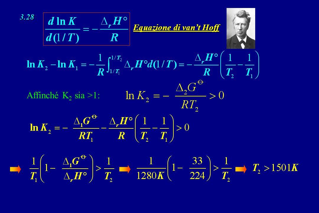 3.28 Equazione di vant Hoff Affinché K 2 sia >1: