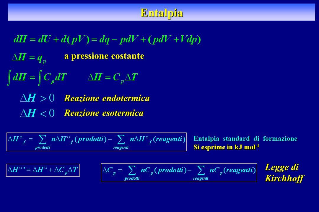 Reazione endotermica Reazione esotermica a pressione costante Entalpia standard di formazione Si esprime in kJ mol -1 Legge di Kirchhoff Entalpia