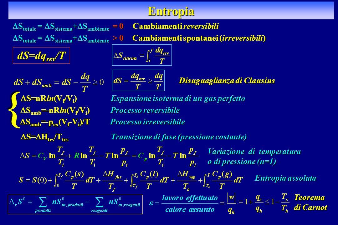 Entropia S totale = S sistema + S ambiente > 0 Cambiamenti spontanei (irreversibili) S totale = S sistema + S ambiente > 0 Cambiamenti spontanei (irre