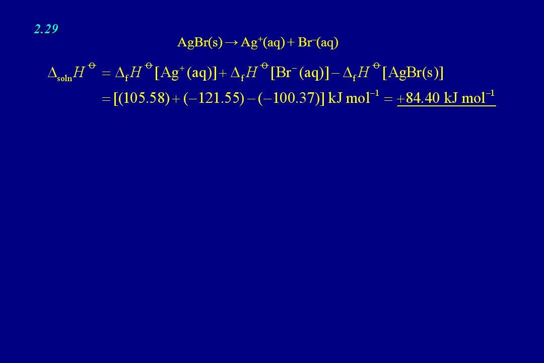 3.10 Occorre trovare la comune temperatura finale, T f, notando che il calore ceduto dal campione a temperatura maggiore viene assorbito dal campione a temperatura minore: -[n 1 C p,m (T f – T il )] = n 2 C p,m (T f – T i2 ) Risolvendo per T f : T f = 1/2(353 K + 283 K) = 318 K Il cambiamento totale di entropia è quindi: