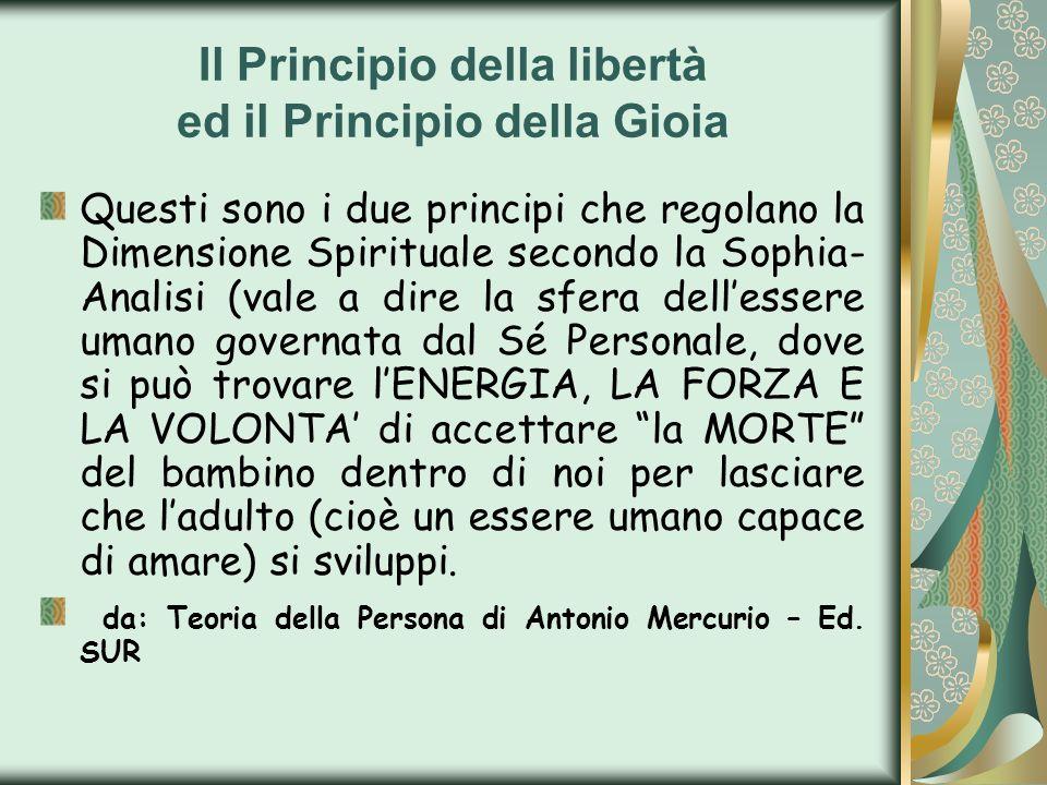 Il Principio della libertà ed il Principio della Gioia Questi sono i due principi che regolano la Dimensione Spirituale secondo la Sophia- Analisi (va