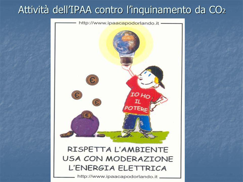 Attività dellIPAA contro linquinamento da CO 2