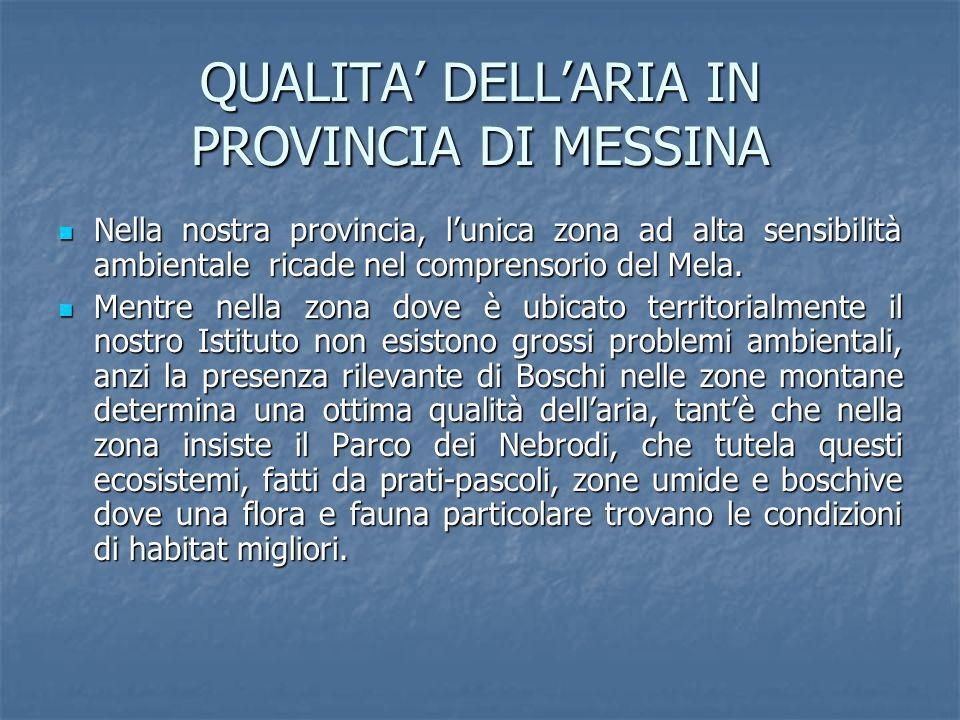 QUALITA DELLARIA IN PROVINCIA DI MESSINA Nella nostra provincia, lunica zona ad alta sensibilità ambientale ricade nel comprensorio del Mela. Nella no