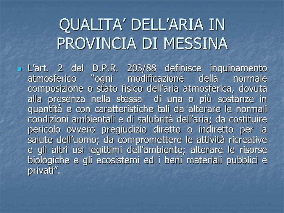QUALITA DELLARIA IN PROVINCIA DI MESSINA Lart. 2 del D.P.R. 203/88 definisce inquinamento atmosferico ogni modificazione della normale composizione o
