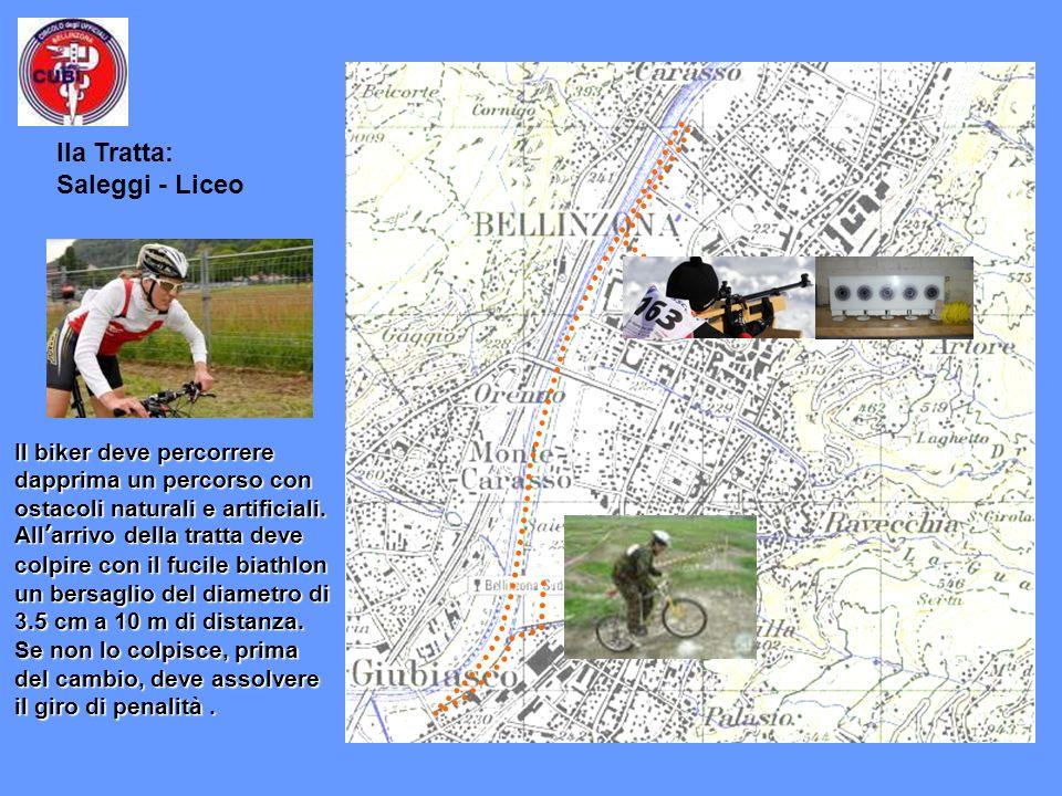 2 1 Lunghezza : 6.300 Km dislivello : + 10 m Tratta 2a 3
