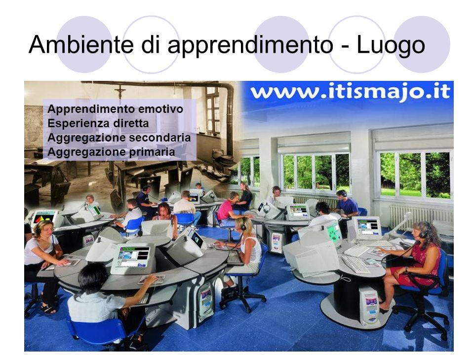 Ambiente di apprendimento - Luogo Apprendimento emotivo Esperienza diretta Aggregazione secondaria Aggregazione primaria