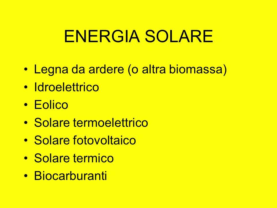 ENERGIA SOLARE Legna da ardere (o altra biomassa) Idroelettrico Eolico Solare termoelettrico Solare fotovoltaico Solare termico Biocarburanti