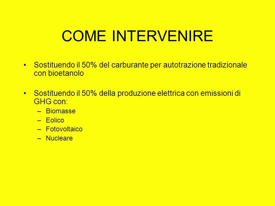 COME INTERVENIRE Sostituendo il 50% del carburante per autotrazione tradizionale con bioetanolo Sostituendo il 50% della produzione elettrica con emis
