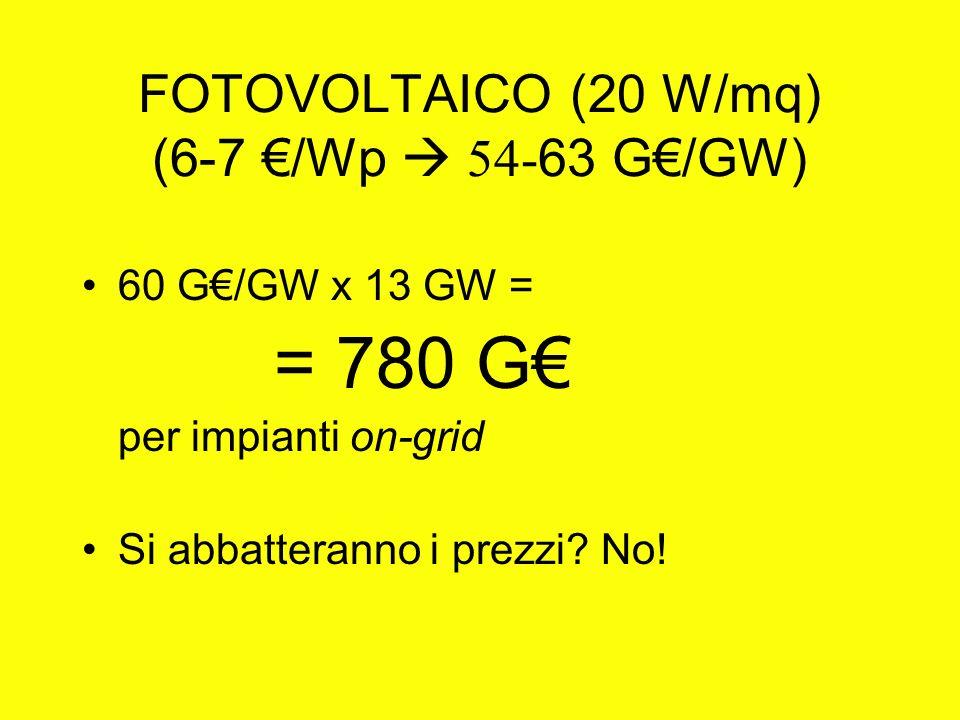 FOTOVOLTAICO (20 W/mq) (6-7 /Wp 54- 63 G/GW) 60 G/GW x 13 GW = = 780 G per impianti on-grid Si abbatteranno i prezzi? No!