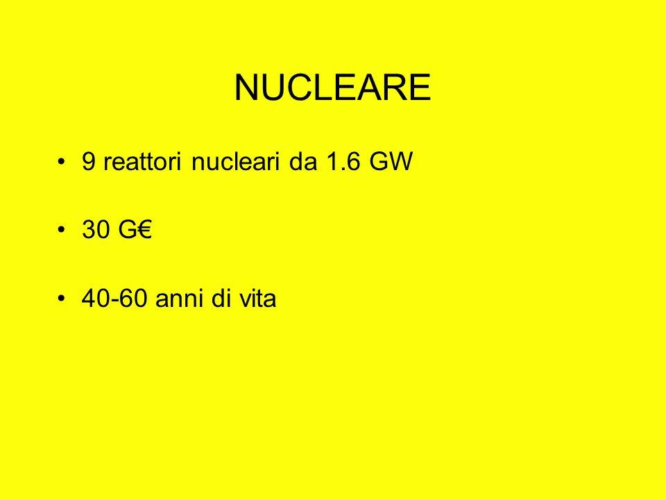 NUCLEARE 9 reattori nucleari da 1.6 GW 30 G 40-60 anni di vita