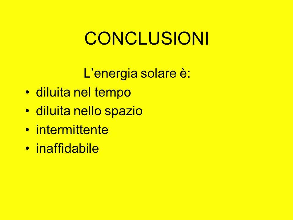 CONCLUSIONI Lenergia solare è: diluita nel tempo diluita nello spazio intermittente inaffidabile