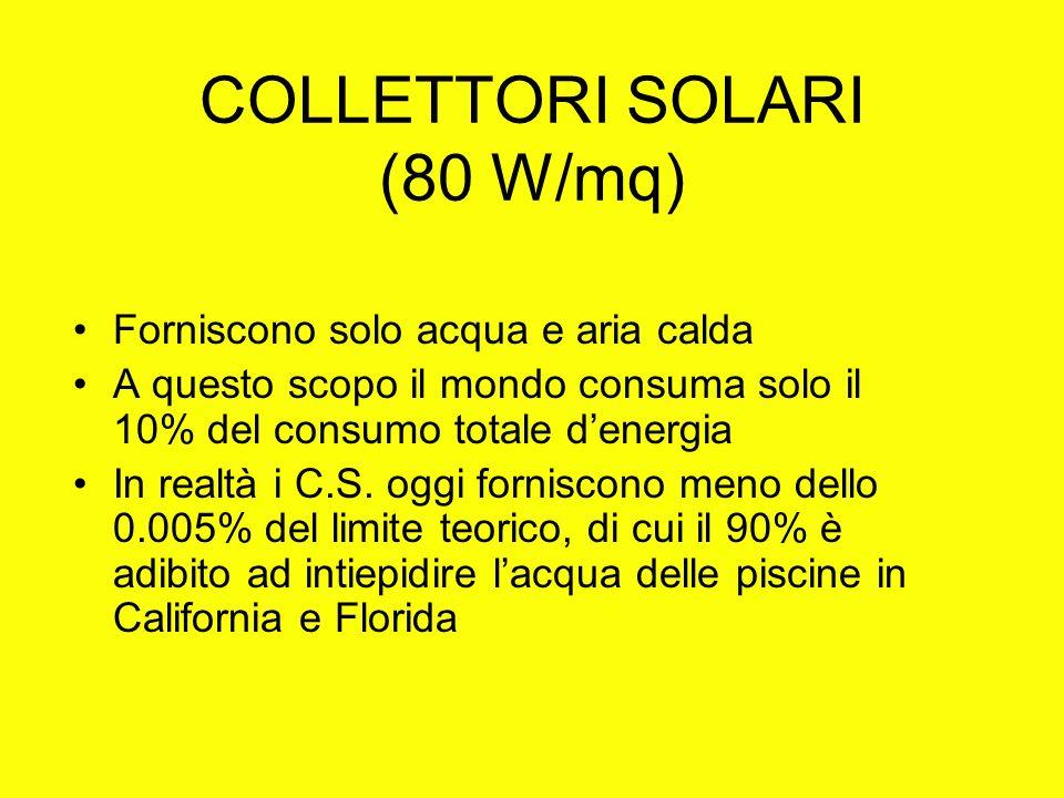 COLLETTORI SOLARI (80 W/mq) Forniscono solo acqua e aria calda A questo scopo il mondo consuma solo il 10% del consumo totale denergia In realtà i C.S