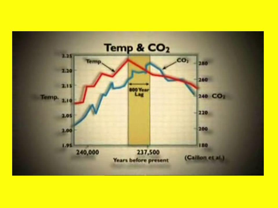 COMMENTI SU Risparmio energetico Efficienza energetica Posti di lavoro