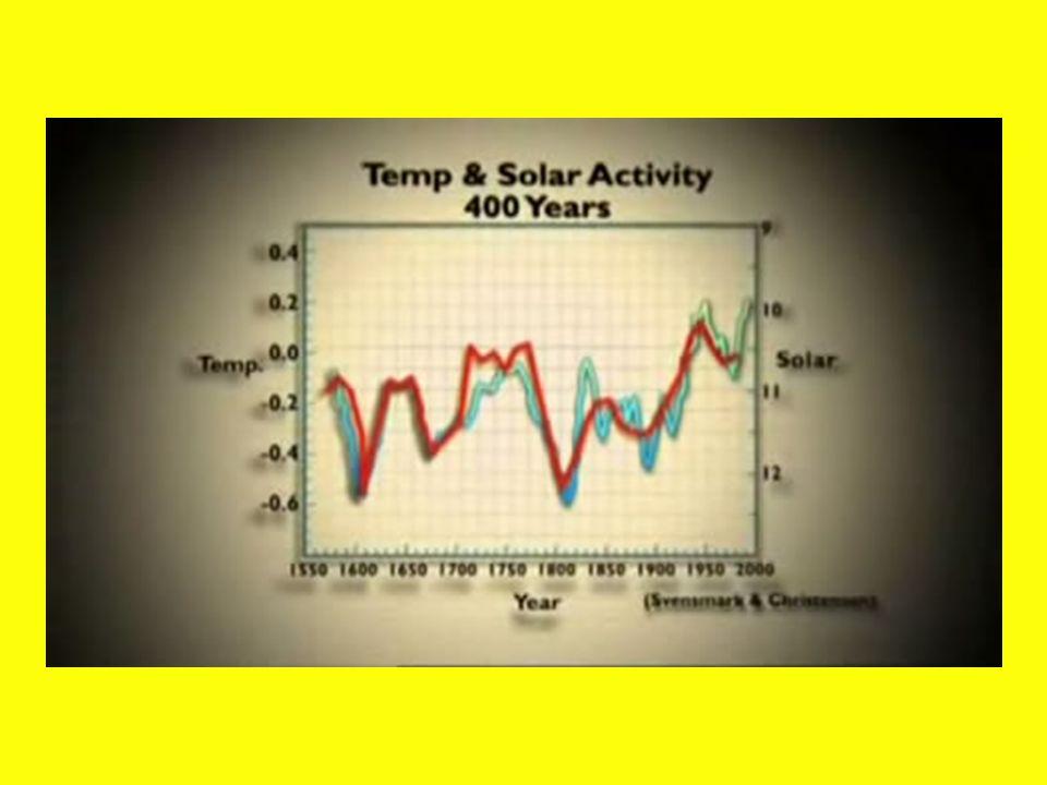 POTENZA SPECIFICA (P) E INCIDENZA DUSO (C) DELLE TECNOLOGIE SOLARI P [W/m 2 ]C[%] (USA) _____________________________________ Solare termico 80< 0.1% Solare fotovoltaico 20< 0.1% Solare termoelettrico 10< 1 % Eoliche 2 2 % Idroelettrico 1 53 % Legna da ardere 0.1-1 38 % Bio-carburanti < I0.05I 6 %