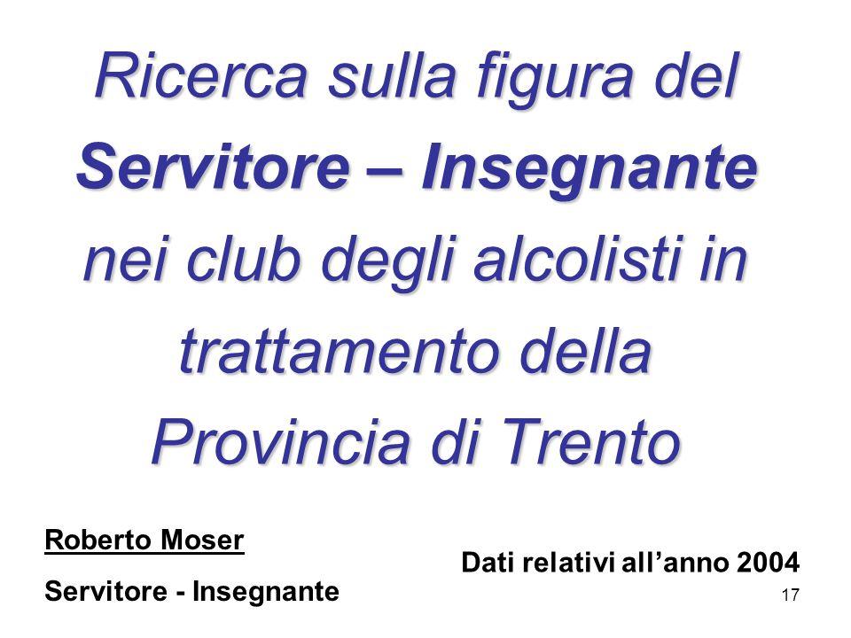 17 Ricerca sulla figura del Servitore – Insegnante nei club degli alcolisti in trattamento della Provincia di Trento Roberto Moser Servitore - Insegna