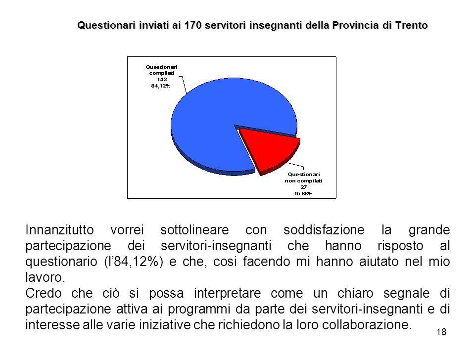 18 Questionari inviati ai 170 servitori insegnanti della Provincia di Trento Questionari inviati ai 170 servitori insegnanti della Provincia di Trento
