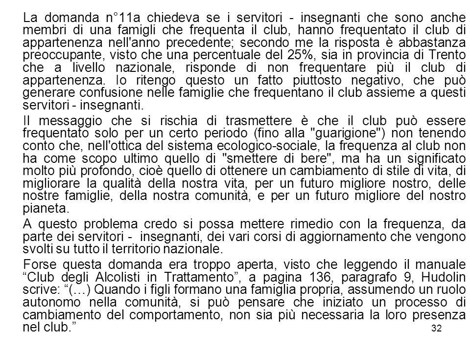 32 La domanda n°11a chiedeva se i servitori - insegnanti che sono anche membri di una famigli che frequenta il club, hanno frequentato il club di appa