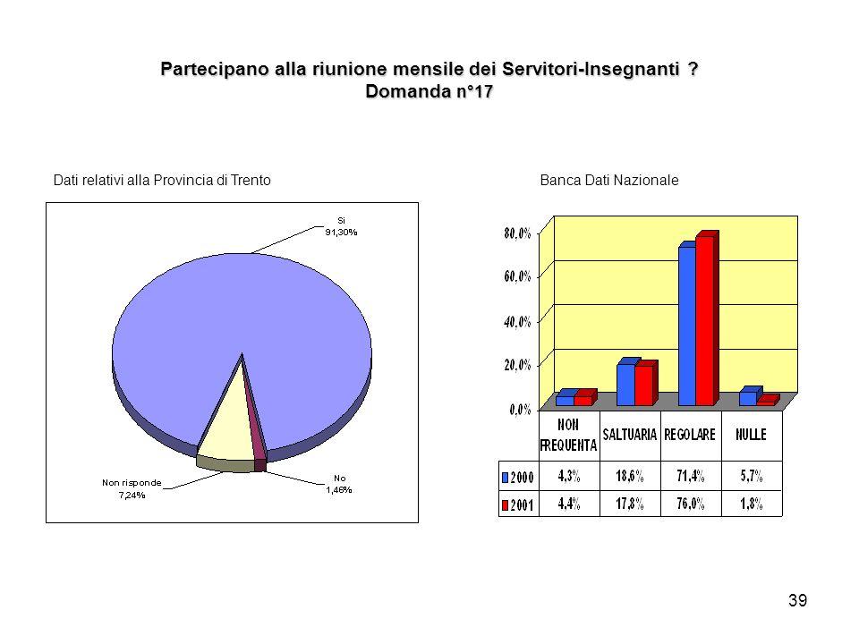 39 Partecipano alla riunione mensile dei Servitori-Insegnanti ? Domanda n°17 Dati relativi alla Provincia di TrentoBanca Dati Nazionale