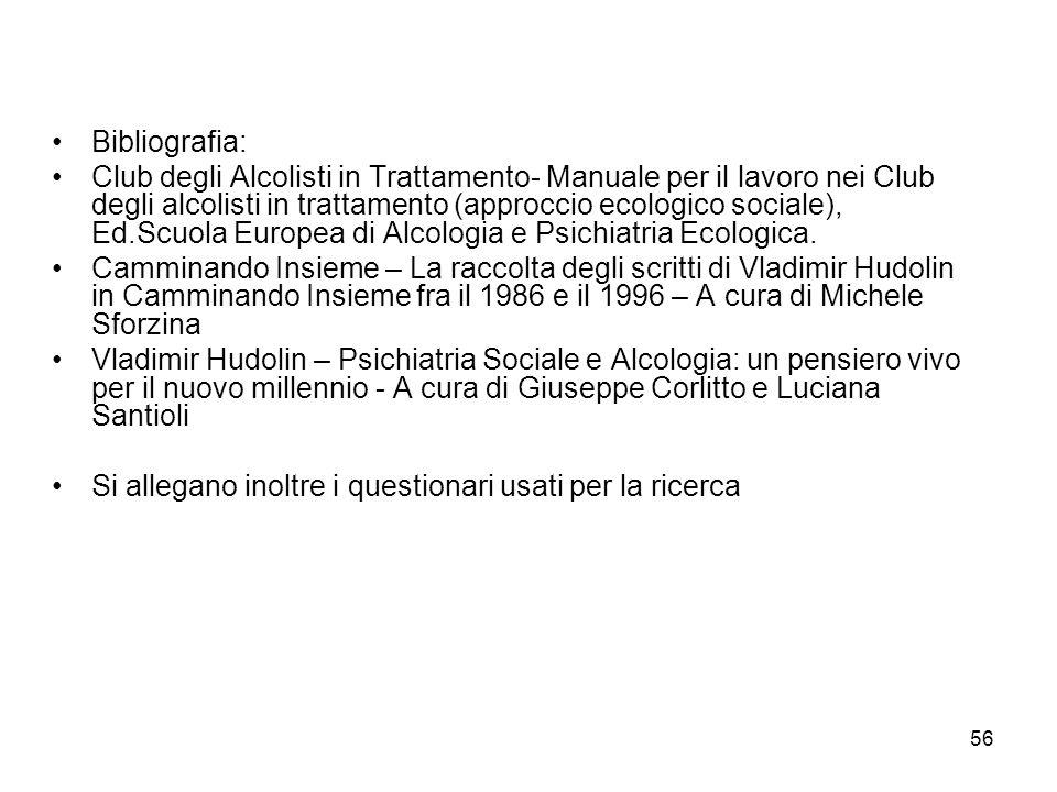 56 Bibliografia: Club degli Alcolisti in Trattamento- Manuale per il lavoro nei Club degli alcolisti in trattamento (approccio ecologico sociale), Ed.