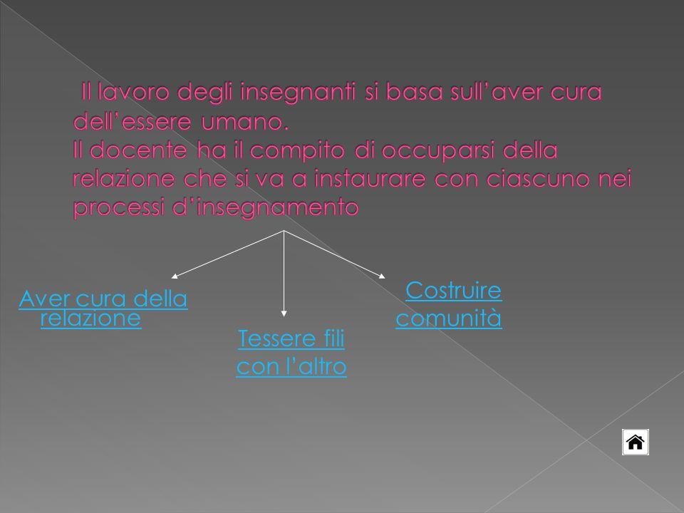 Aver cura della relazioneAver cura della relazione Tessere fili con laltro Costruire comunità