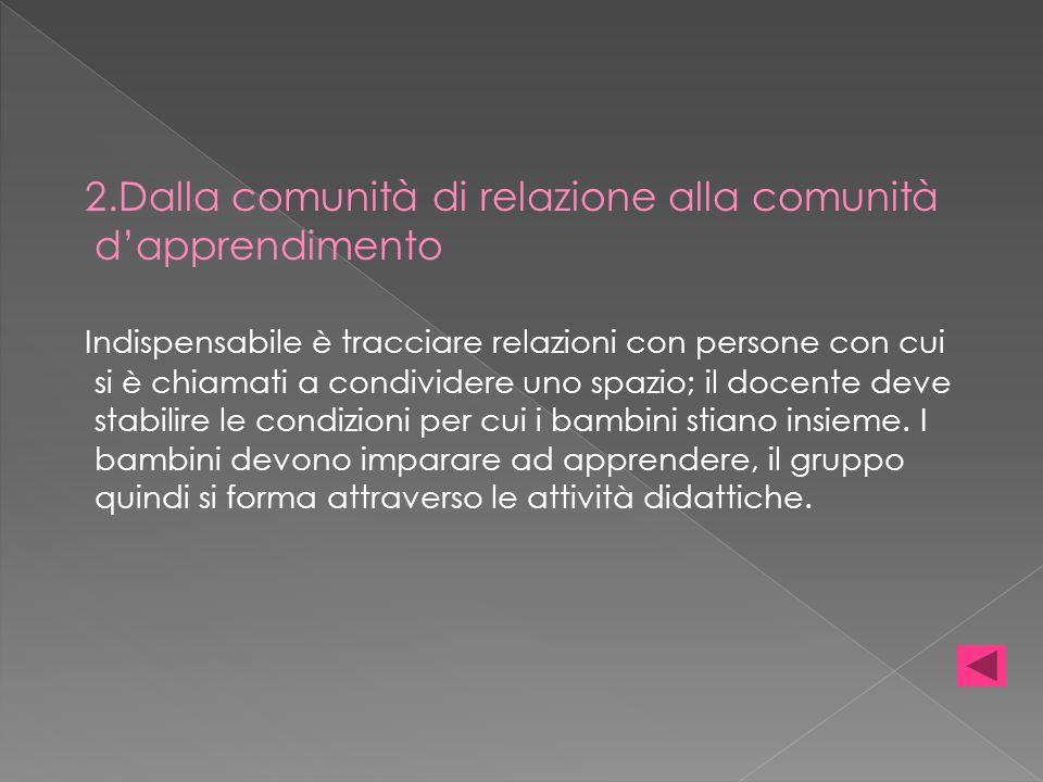 2.Dalla comunità di relazione alla comunità dapprendimento Indispensabile è tracciare relazioni con persone con cui si è chiamati a condividere uno sp