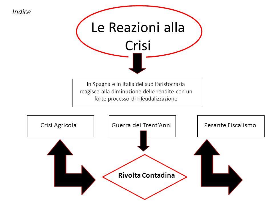 Le Reazioni alla Crisi In Spagna e in Italia del sud laristocrazia reagisce alla diminuzione delle rendite con un forte processo di rifeudalizzazione