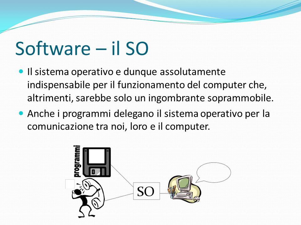 Software – il SO Il sistema operativo e dunque assolutamente indispensabile per il funzionamento del computer che, altrimenti, sarebbe solo un ingombr