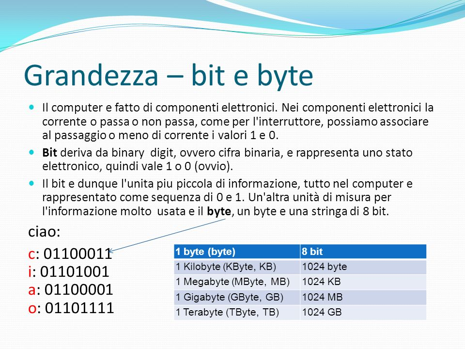 Grandezza – bit e byte Il computer e fatto di componenti elettronici. Nei componenti elettronici la corrente o passa o non passa, come per l'interrutt