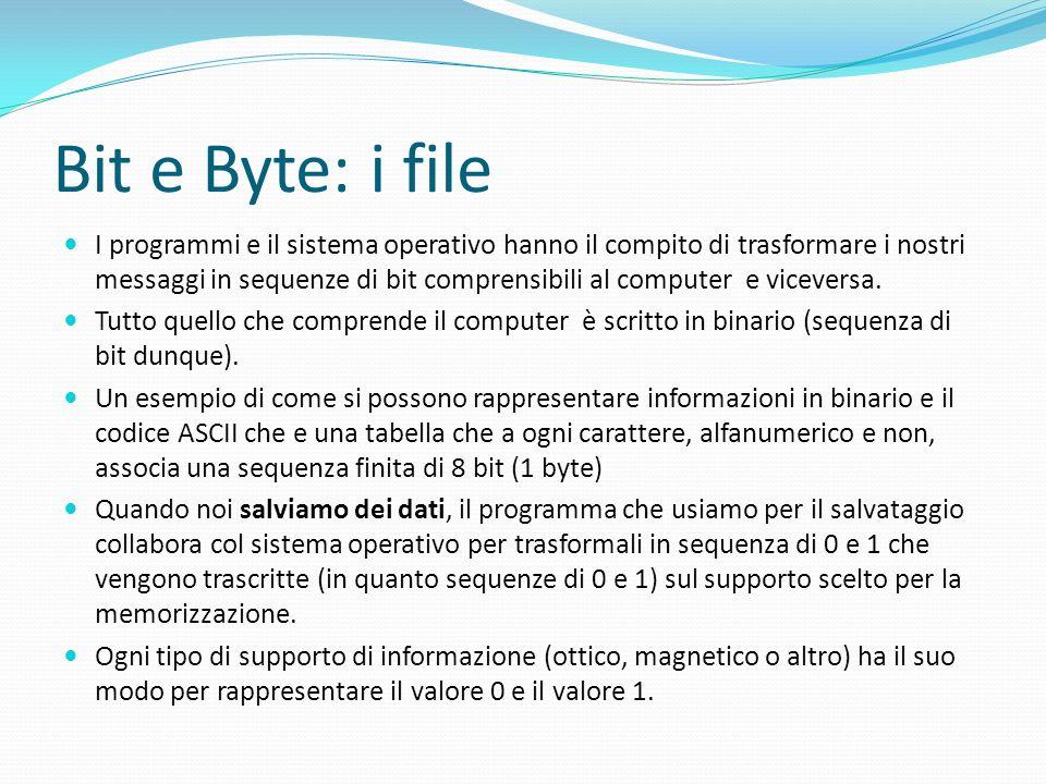 Bit e Byte: i file I programmi e il sistema operativo hanno il compito di trasformare i nostri messaggi in sequenze di bit comprensibili al computer e