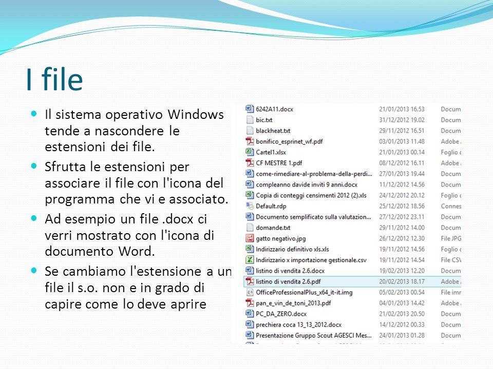 I file Il sistema operativo Windows tende a nascondere le estensioni dei file. Sfrutta le estensioni per associare il file con l'icona del programma c