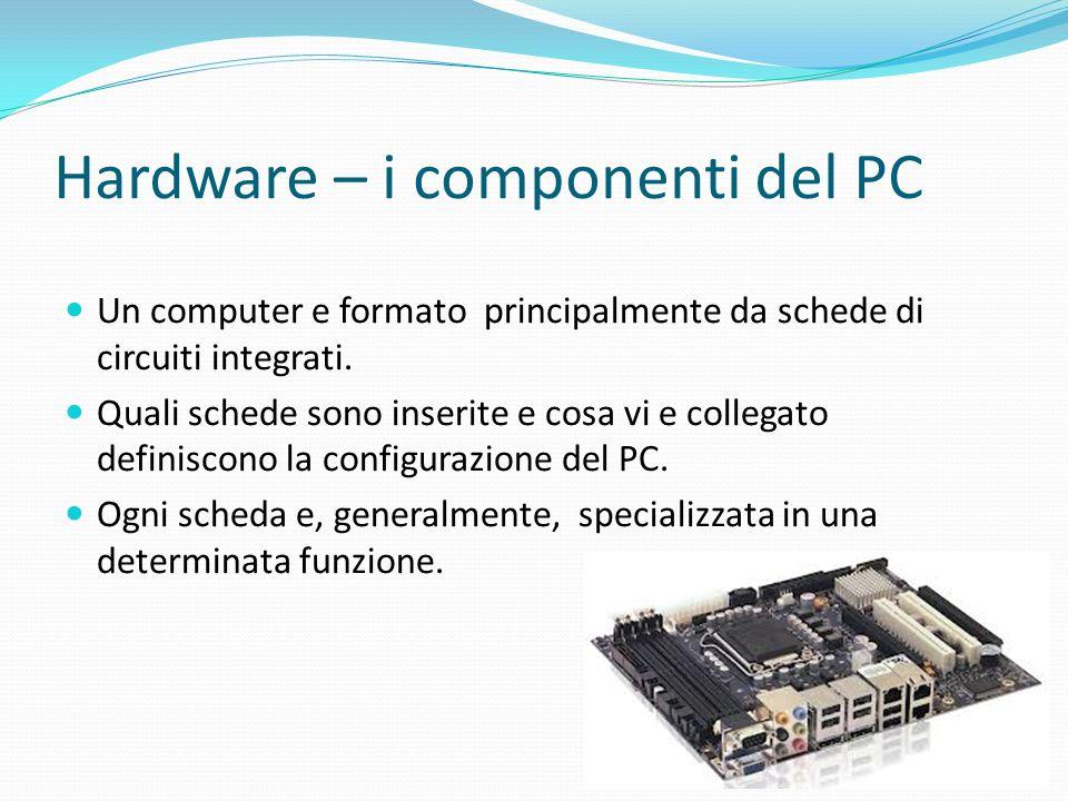 Hardware – i componenti del PC Un computer e formato principalmente da schede di circuiti integrati. Quali schede sono inserite e cosa vi e collegato