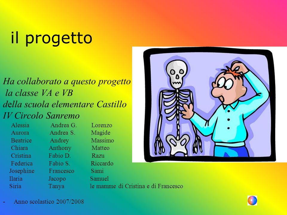 il progetto Ha collaborato a questo progetto la classe VA e VB della scuola elementare Castillo IV Circolo Sanremo Alessia Andrea G. Lorenzo Aurora An