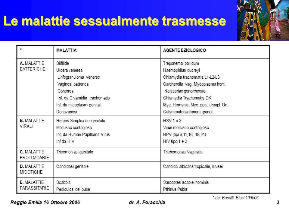 Reggio Emilia 16 Ottobre 2006dr. A. Foracchia3 Le malattie sessualmente trasmesse *MALATTIA AGENTE EZIOLOGICO A. MALATTIE BATTERICHE Siifilide Ulcera