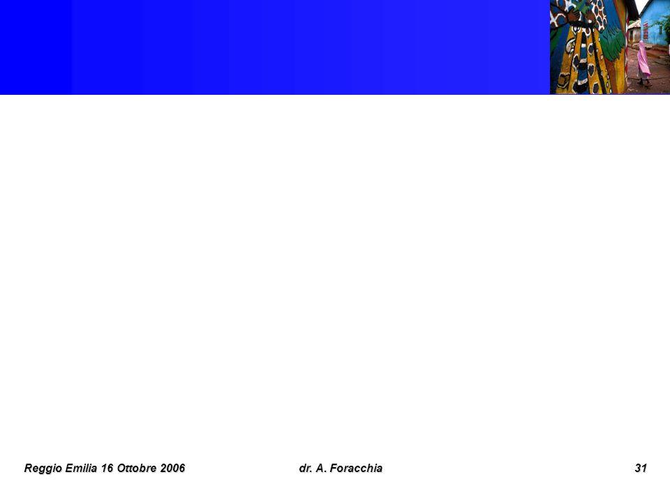 Reggio Emilia 16 Ottobre 2006dr. A. Foracchia31