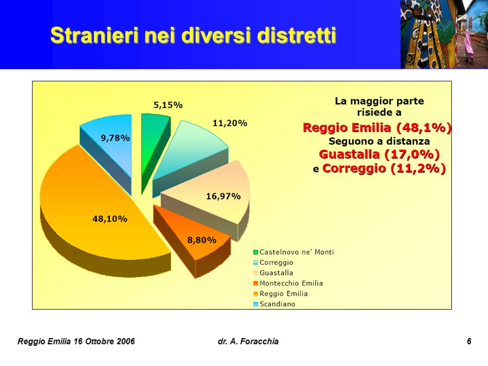 Reggio Emilia 16 Ottobre 2006dr. A. Foracchia27 EVA LUNA Motivi del primo accesso 2000 - 2003
