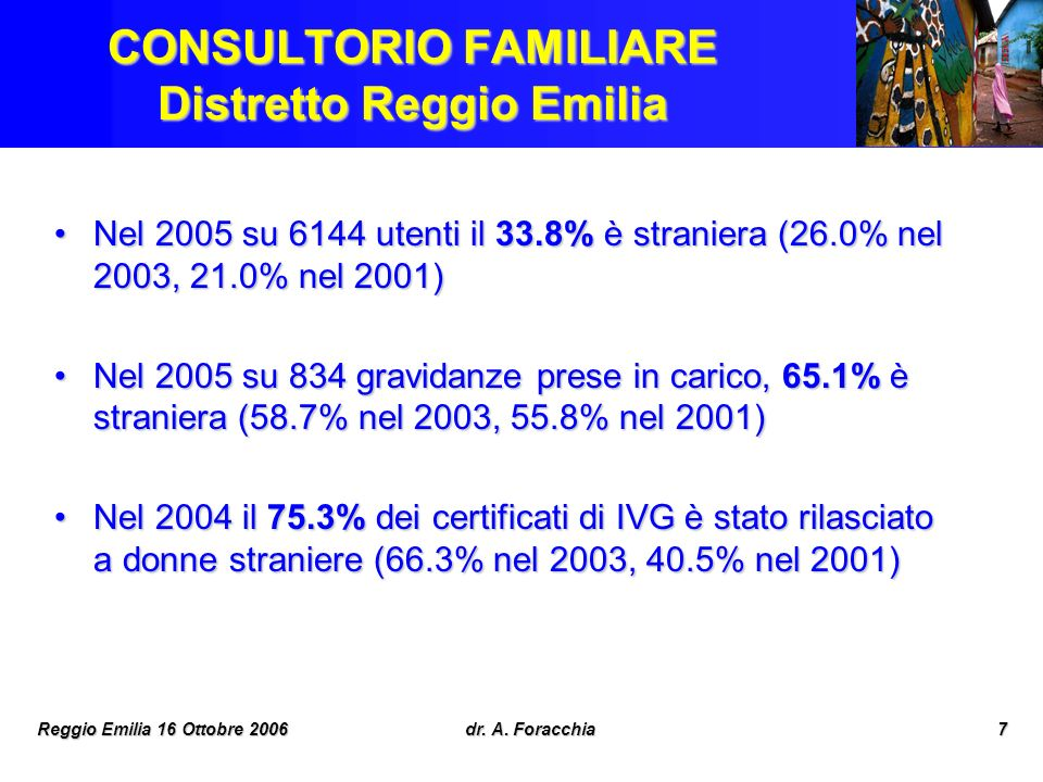 Reggio Emilia 16 Ottobre 2006dr. A. Foracchia7 CONSULTORIO FAMILIARE Distretto Reggio Emilia Nel 2005 su 6144 utenti il 33.8% è straniera (26.0% nel 2