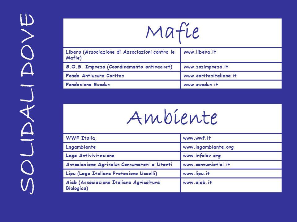 SOLIDALI DOVE Mafie Libera (Associazione di Associazioni contro le Mafie) www.libera.it S.O.S. Impresa (Coordinamento antiracket)www.sosimpresa.it Fon