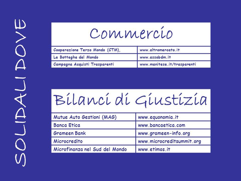 SOLIDALI DOVE Commercio Cooperazione Terzo Mondo (CTM),www.altromercato.it Le Botteghe del Mondowww.assobdm.it Campagna Acquisti Trasparentiwww.manite