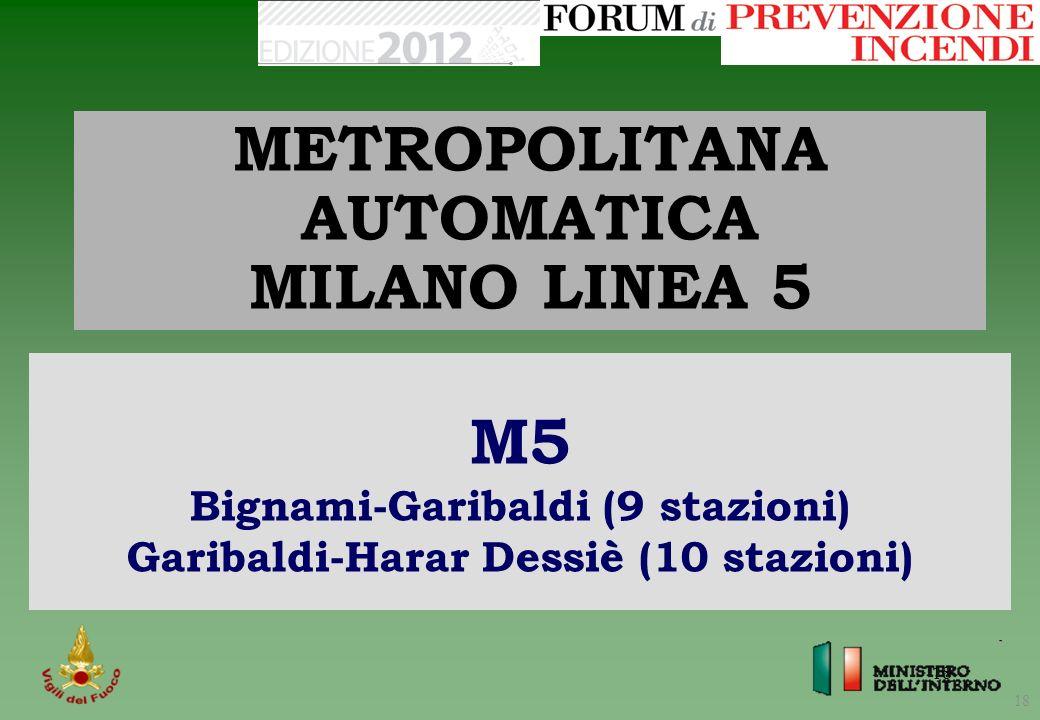 18 METROPOLITANA AUTOMATICA MILANO LINEA 5 M5 Bignami-Garibaldi (9 stazioni) Garibaldi-Harar Dessiè (10 stazioni)