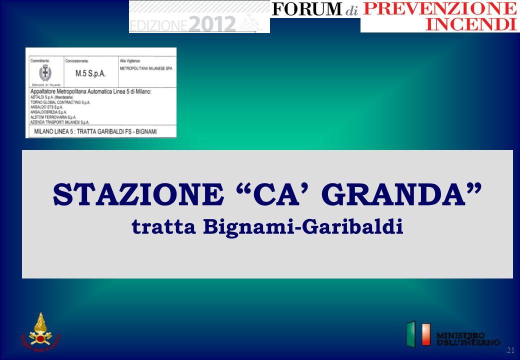 21 STAZIONE CA GRANDA tratta Bignami-Garibaldi