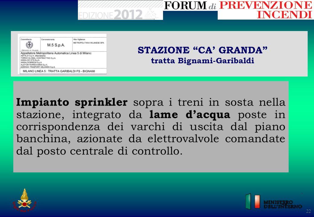 22 STAZIONE CA GRANDA tratta Bignami-Garibaldi 22 Impianto sprinkler sopra i treni in sosta nella stazione, integrato da lame dacqua poste in corrispo