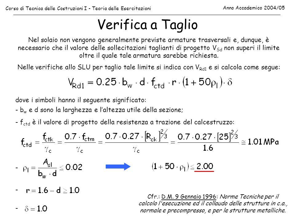 Verifica a Taglio Corso di Tecnica delle Costruzioni I - Teoria delle Esercitazioni Anno Accademico 2004/05 A partire dallinviluppo del taglio ed applicando le relazioni introdotte si può determinare il valore V Sd sui diversi appoggi ed il corrispondente valore V Rd1.