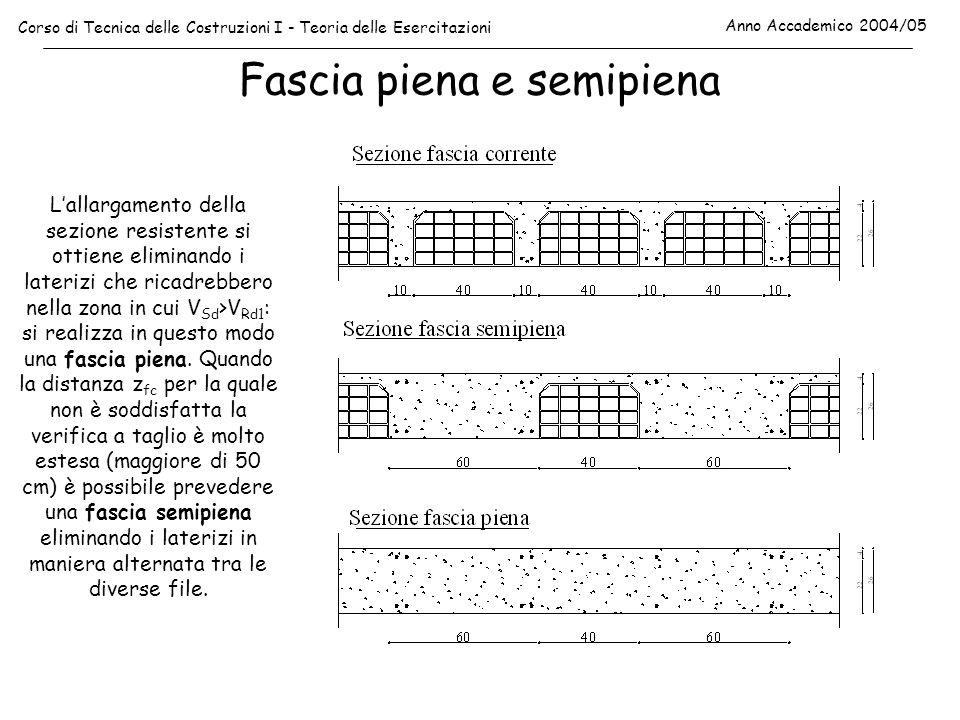 Dimensionamento della fascia piena e semipiena Corso di Tecnica delle Costruzioni I - Teoria delle Esercitazioni Anno Accademico 2004/05 Fascia piena (b=100) Fascia semipiena (b=60) Fascia corrente (b=20) V Rd1 =27.65 kN V Sd =36.01 kN z fc =0.75 m